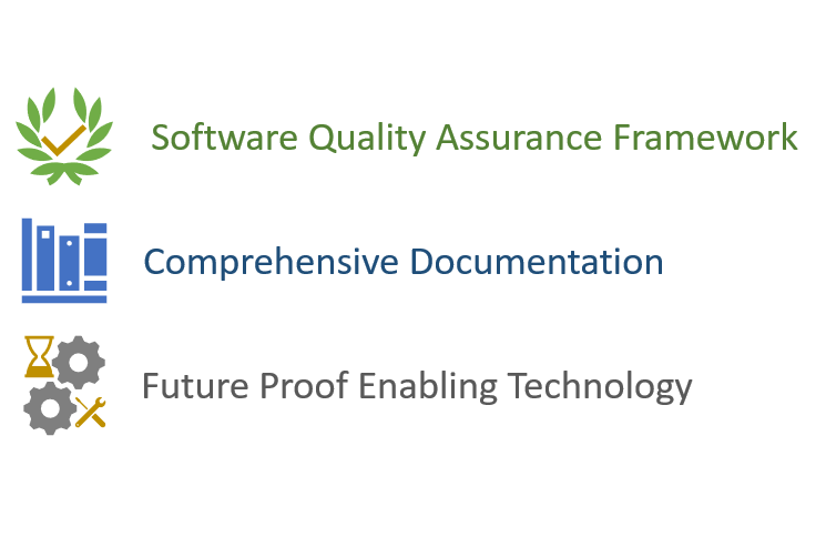 software quality assurance framework, comprehensive documentation, future proof enabling technology
